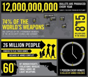 Courtesy Amnesty International (New Zealand)