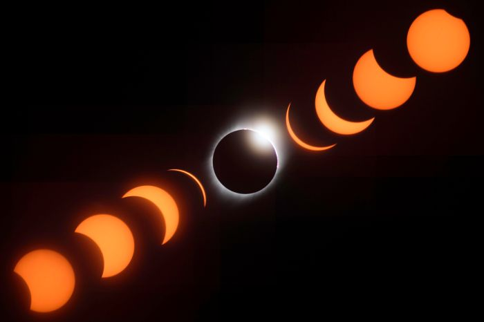 Total Eclipse Sun